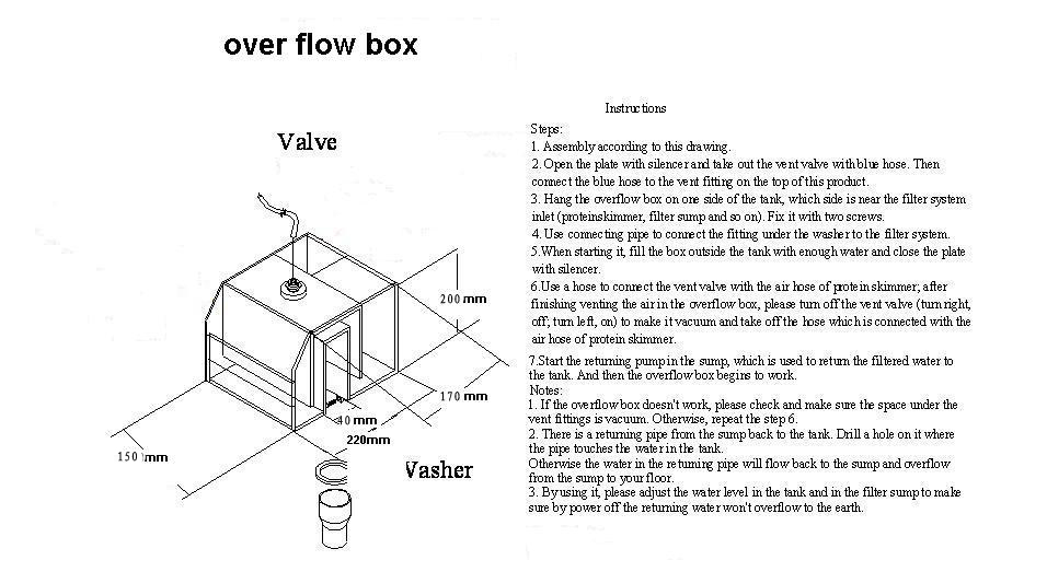 eshopps overflow box instructions